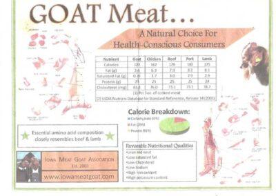 goat-meat-chart
